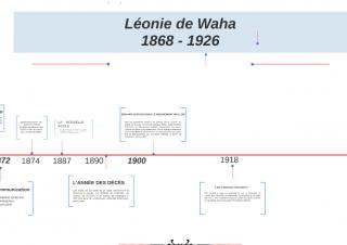Léonie 1868 1926
