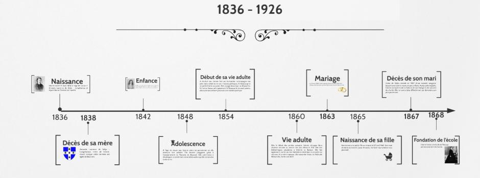 Léonie 1836 1926